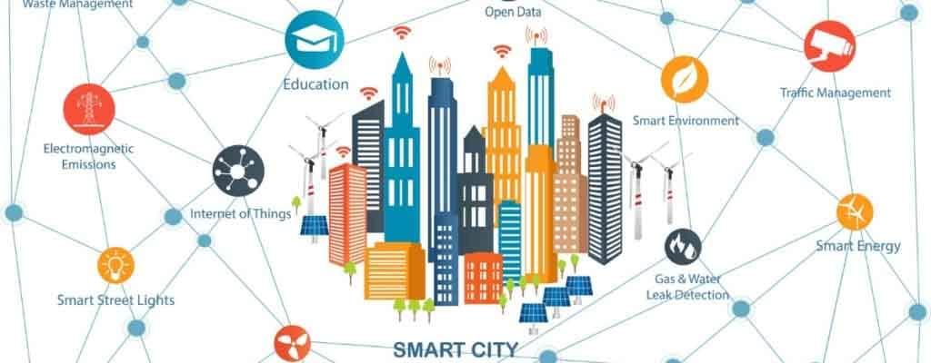 Smartcities-villes-connectées-Marc-CORNET-Transition-et-transformation-digitale-Vosges-Grand-Est