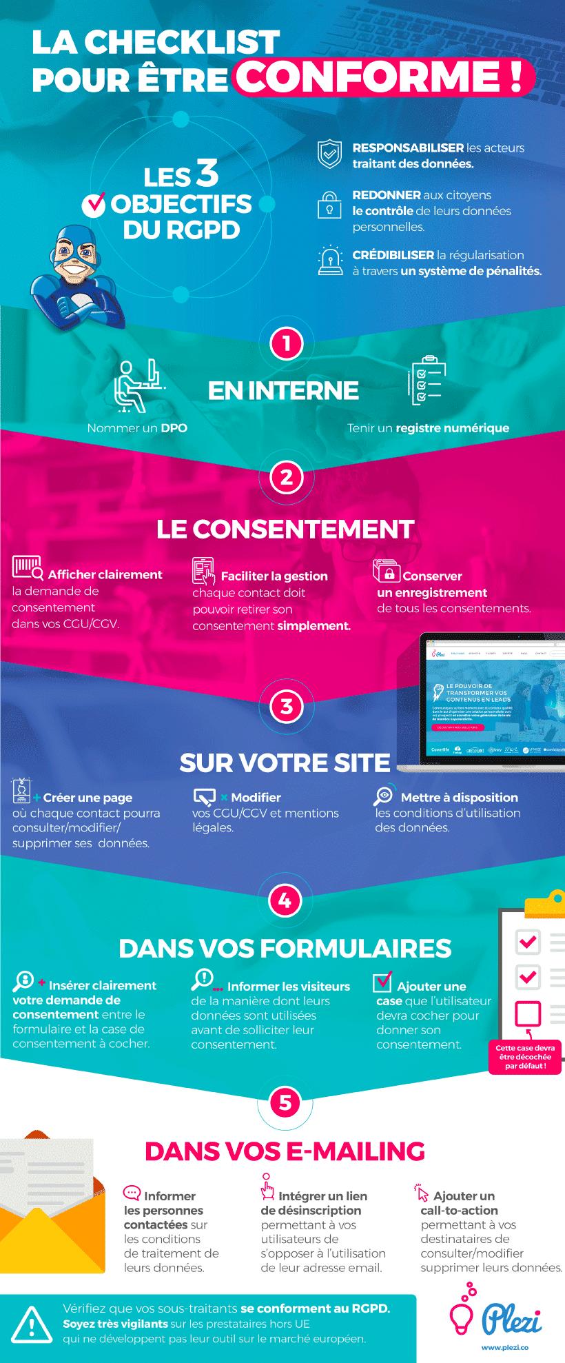 Infographie RGP Marc CORNET Transformation numérique des entreprises Vosges Lorraine Alsace Grand Est