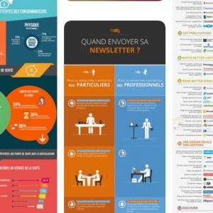 Stratégie digitale et transformation numérique des entreprises Marc CORNET Epinal Vosges Lorraine Région Grand Est
